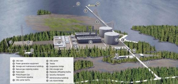 Правительство Канады одобрило СПГ-проект Pacific NorthWest LNG, но будет ли он реализован - пока неясно