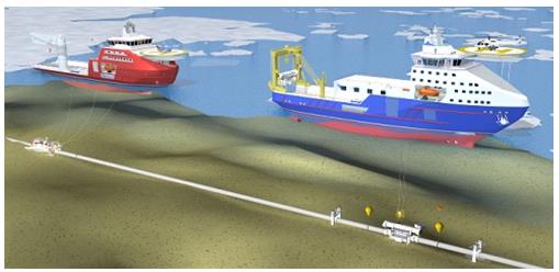 Трубопроводы в Арктике