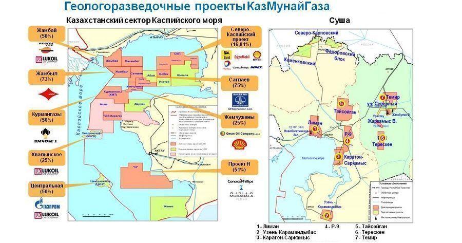 Власти РК. Законодательство Казахстана о недрах и недропользовании в отношении деятельности национальной компании КазМунайГаз