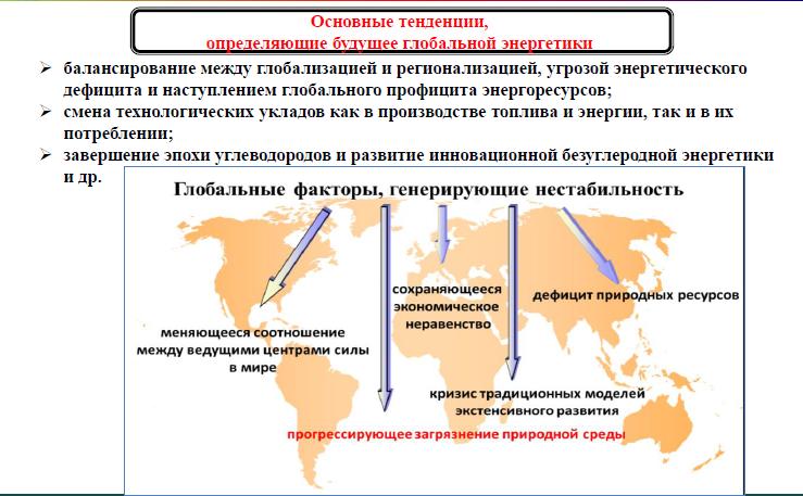 Мир без нефти Нетрадиционные источники нефти и газа в мировом энергетическом балансе: некоторые оценки и перспективы