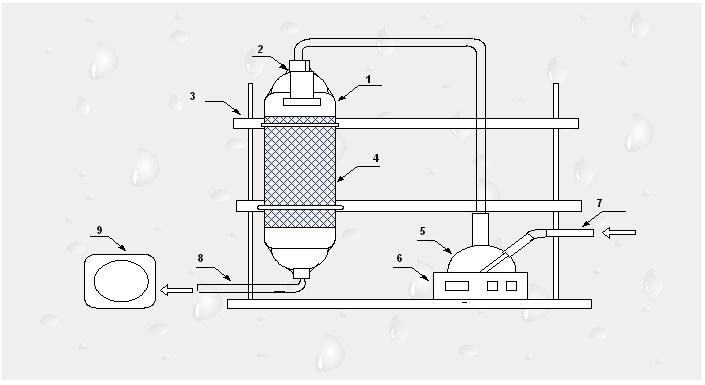 Оценка эффективности распределительного устройства с постоянными магнитами в процессе адсорбции