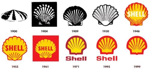Jordan, Shell reach oil exploration deal