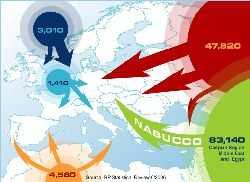 Иранский газ тоже захотел в Nabucco