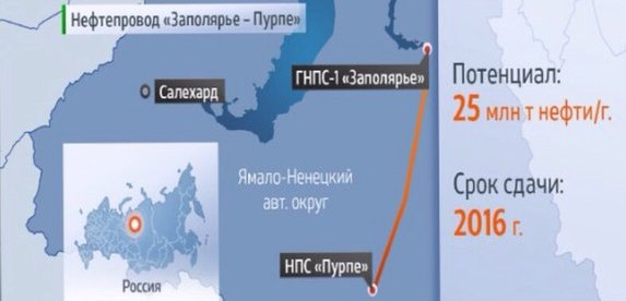 Transneft Siberia has obtained a permit for commissioning gas supply systems of the facilities of Zapolyarye-Purpe oil pipeline