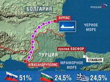"""Спустя 4 года, дав """"зелёный свет"""" проекту Бургас-Александруполис в ноябре 2011, Болгария резко заворачивает его уже  в декабре"""