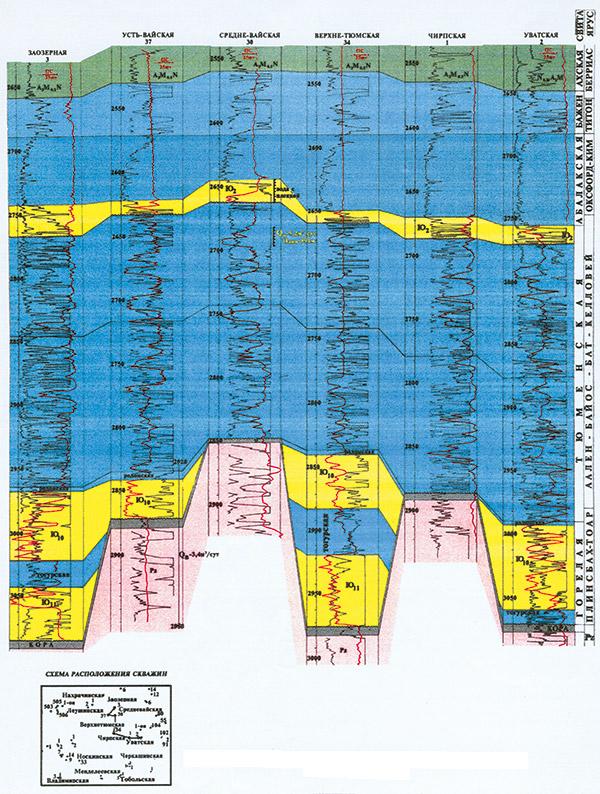 Перспективы нефтегазоносности юрских отложений в пределах Вайской группы поднятий