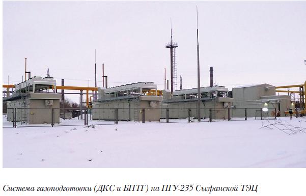 Системы газоподготовки «ЭНЕРГАЗ-Enerproject» в энергетике