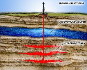 23 мая  Украина объявит победителей конкурса на разработку 2-х месторождений сланцевого газа. Выбрать есть из кого