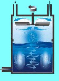Сферы применения газо-вихревых биореакторов
