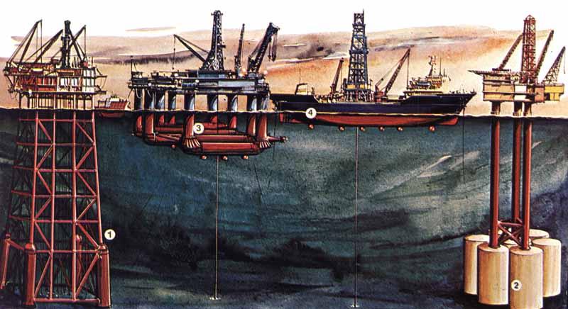 Методы и средства уменьшения качки судна при бурении на шельфе