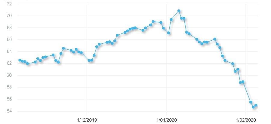 graf 2020.jpg