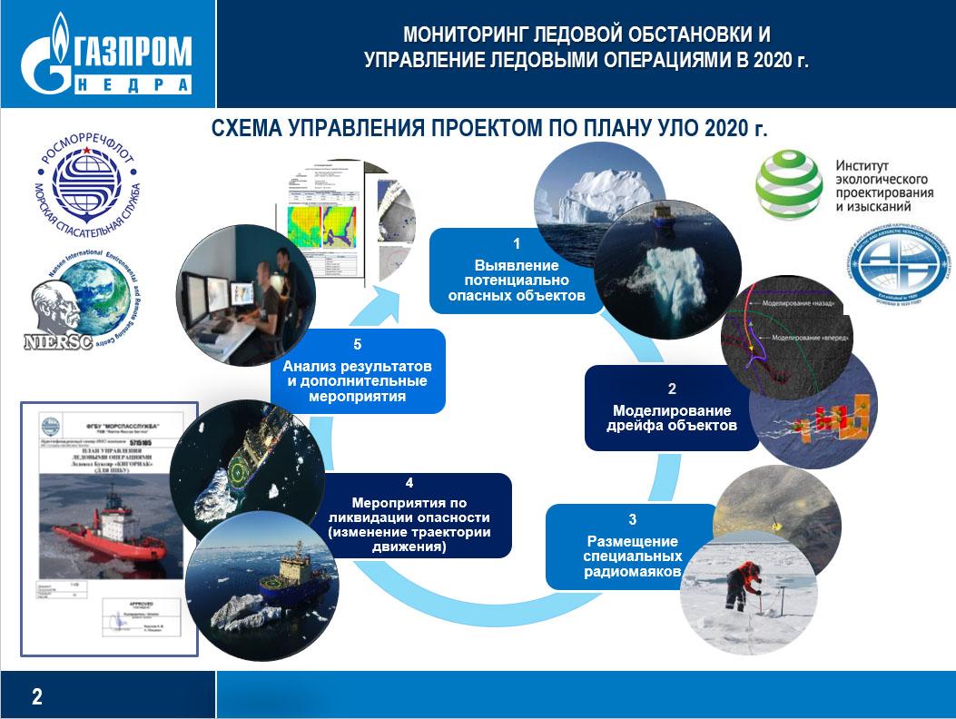 Докладчик рассказал о возможностях мониторинга и управления ледовыми опе....jpg