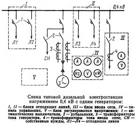 схема дизельной электростанции.jpg
