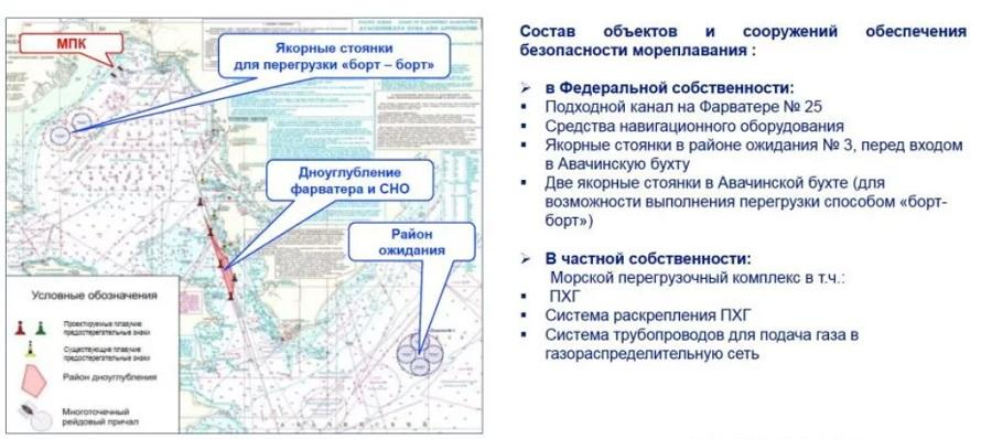 lng - terminak kamchatka 2020.jpg