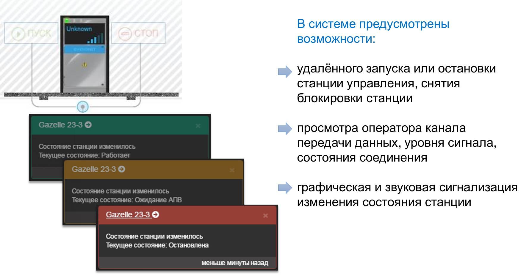 Рис. 4. Управление работой СУ в системе Novomet Track