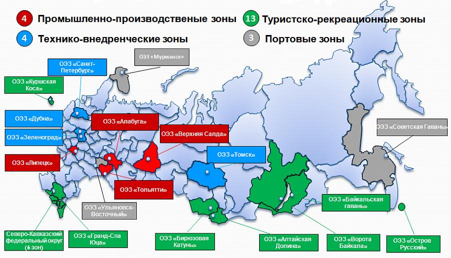 Особые экономические зоны как инструмент повышения конкурентоспособности