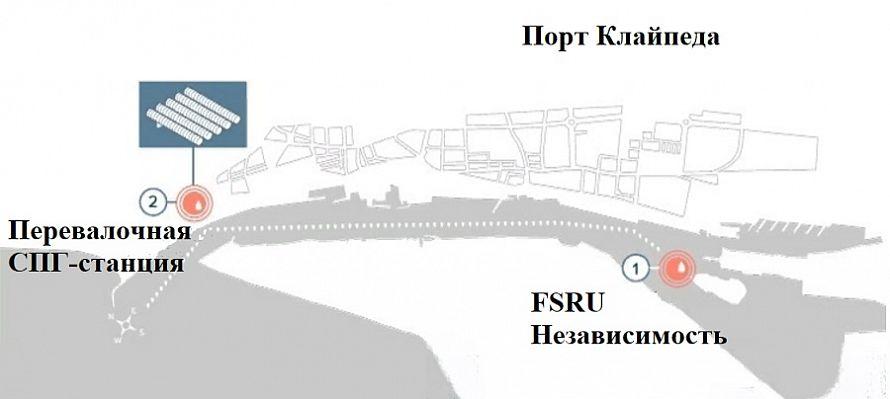 PGNiG получит в аренду береговую перевалочную СПГ-станцию в литовском г. Клайпеде - Новости нефти, новости газа, новости ТЭК